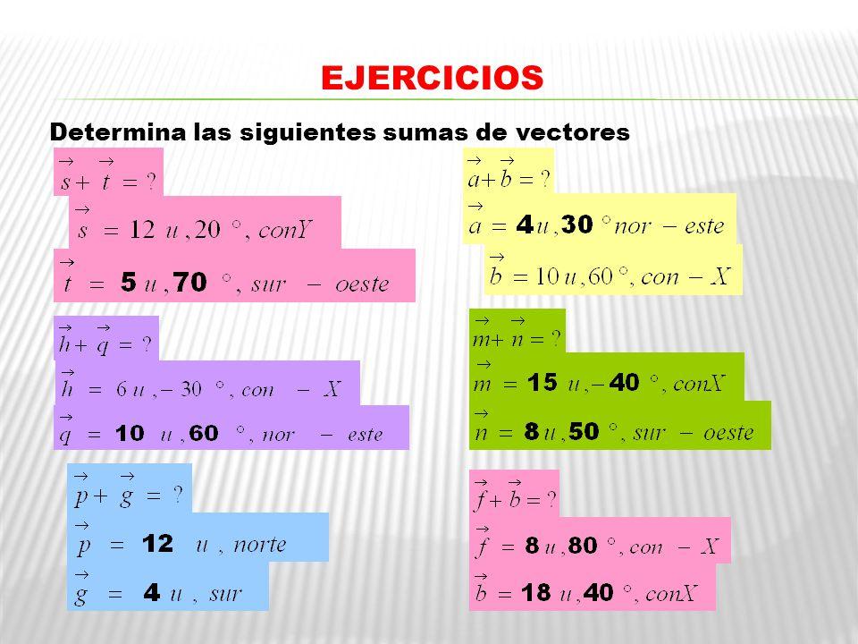 EJERCICIOS Determina las siguientes sumas de vectores y