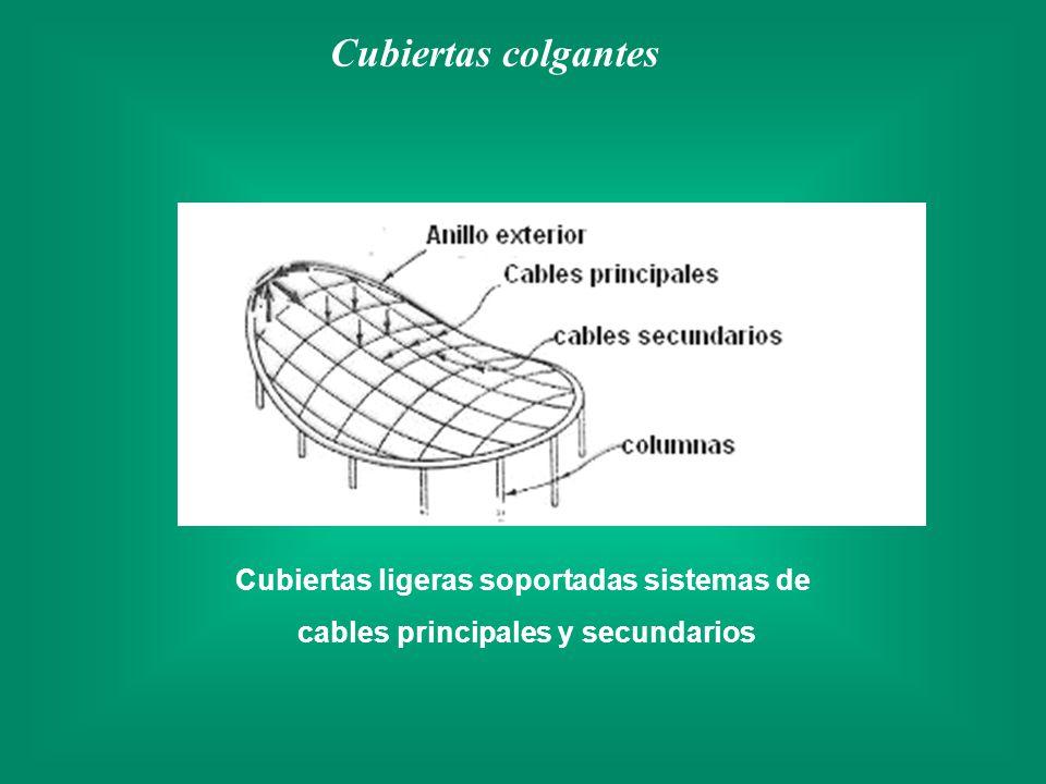 Cubiertas colgantes Cubiertas ligeras soportadas sistemas de