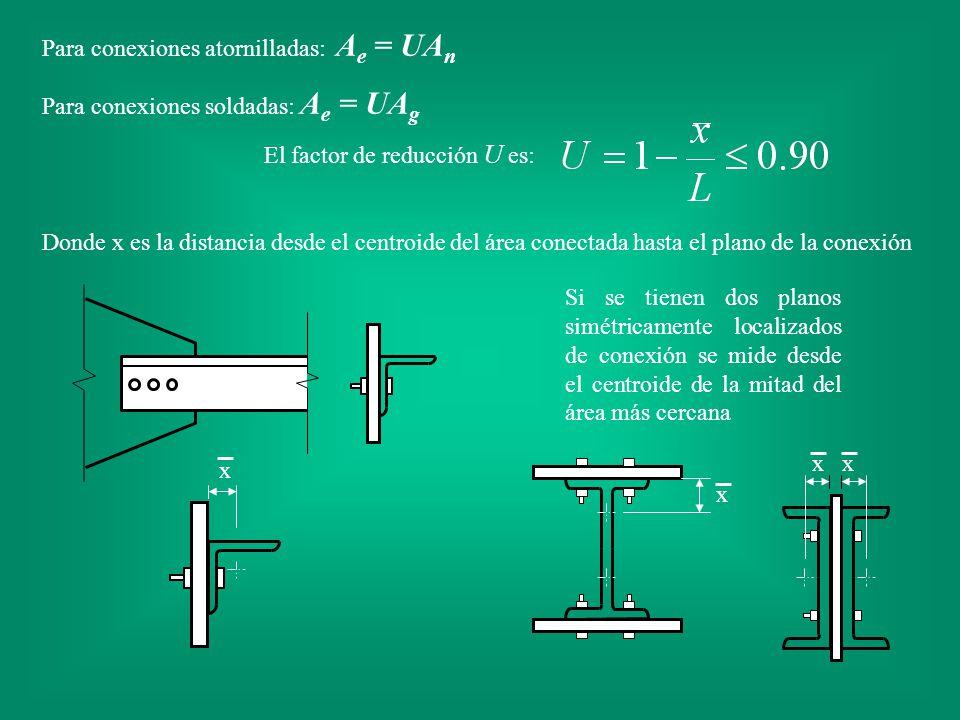 Para conexiones atornilladas: Ae = UAn