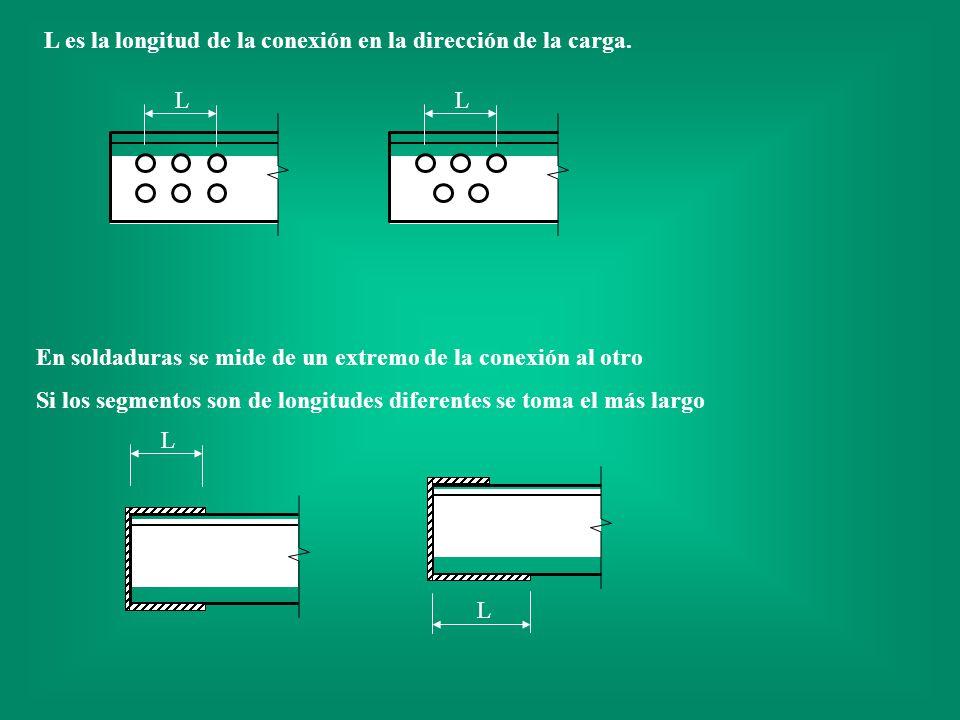 L es la longitud de la conexión en la dirección de la carga.