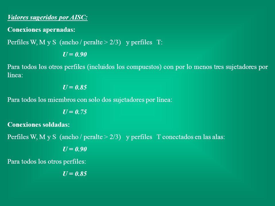 Valores sugeridos por AISC: