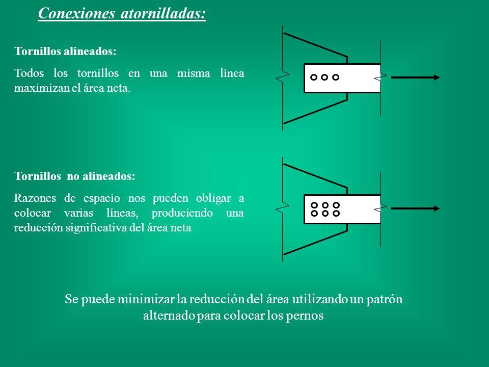 Conexiones atornilladas: