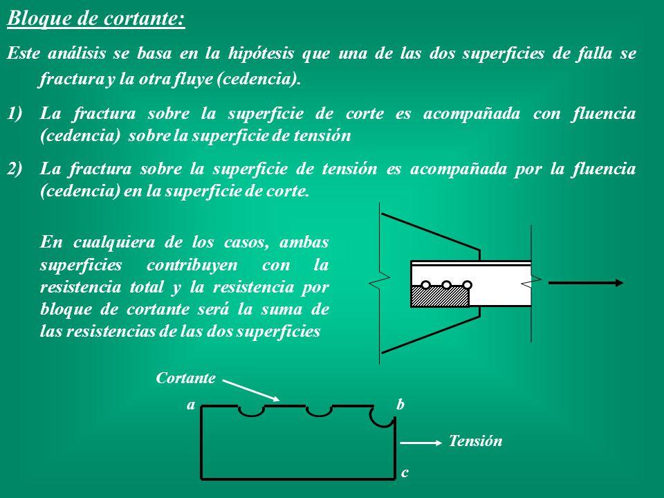 Bloque de cortante: Este análisis se basa en la hipótesis que una de las dos superficies de falla se fractura y la otra fluye (cedencia).