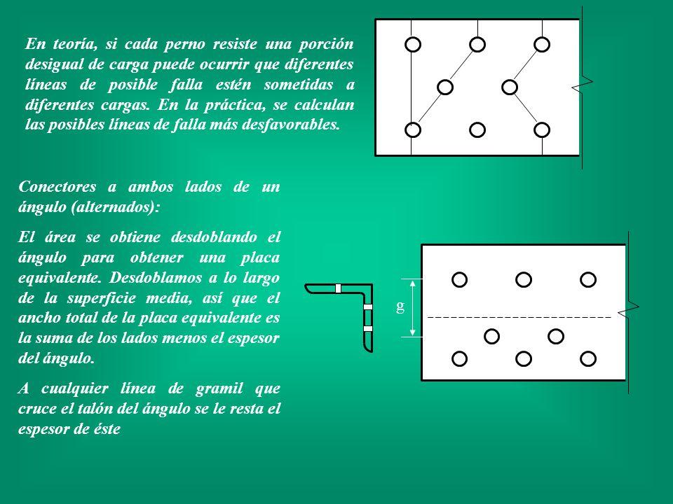 En teoría, si cada perno resiste una porción desigual de carga puede ocurrir que diferentes líneas de posible falla estén sometidas a diferentes cargas. En la práctica, se calculan las posibles líneas de falla más desfavorables.