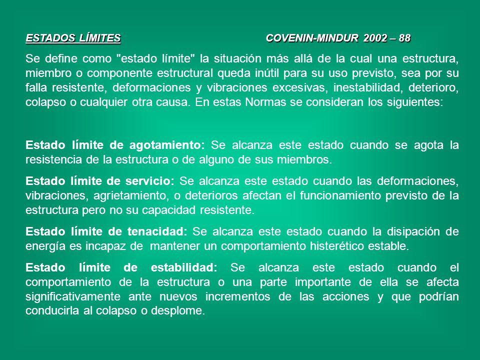 ESTADOS LÍMITES COVENIN-MINDUR 2002 – 88