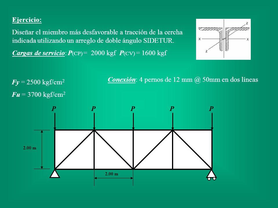 Cargas de servicio: P(CP) = 2000 kgf P(CV) = 1600 kgf