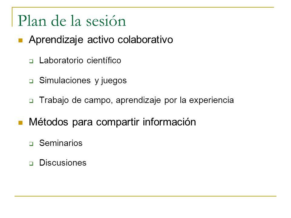 Plan de la sesión Aprendizaje activo colaborativo