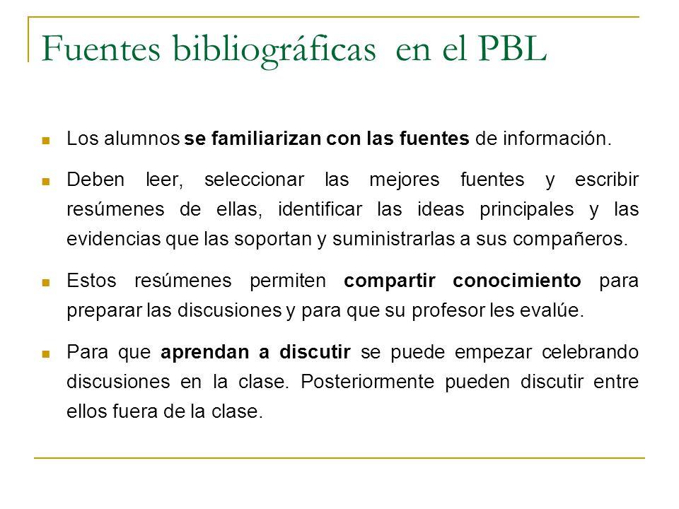 Fuentes bibliográficas en el PBL