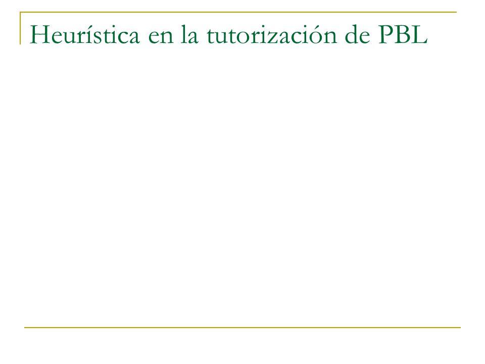 Heurística en la tutorización de PBL