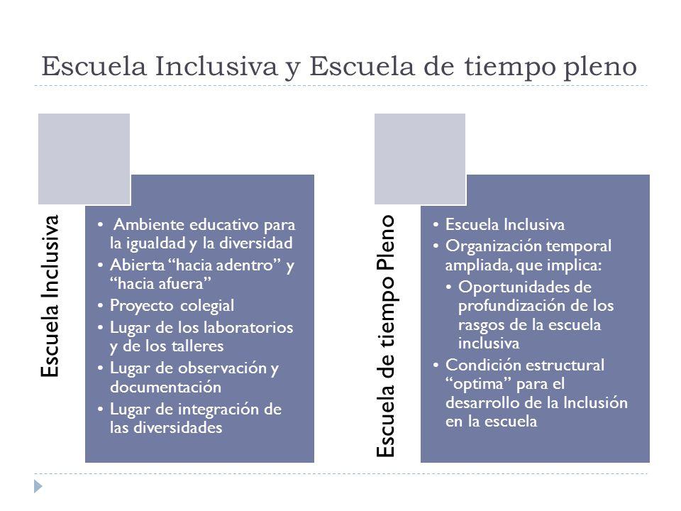 Escuela Inclusiva y Escuela de tiempo pleno