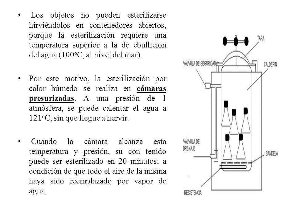Los objetos no pueden esterilizarse hirviéndolos en contenedores abiertos, porque la esterilización requiere una temperatura superior a la de ebullición del agua (100oC, al nivel del mar).