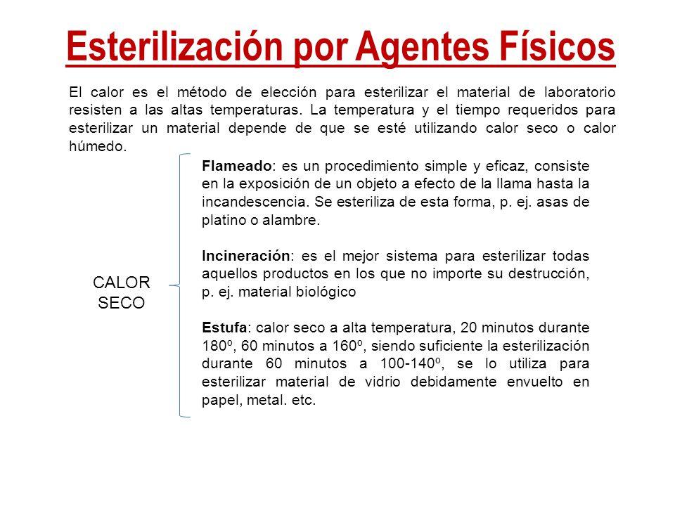 Esterilización por Agentes Físicos