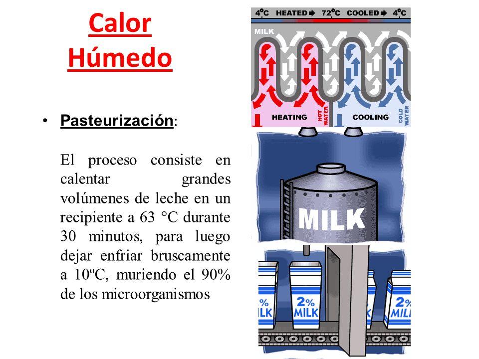 Calor Húmedo Pasteurización: