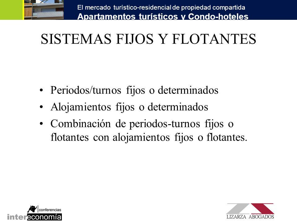 SISTEMAS FIJOS Y FLOTANTES