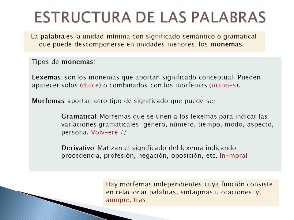 ESTRUCTURA DE LAS PALABRAS