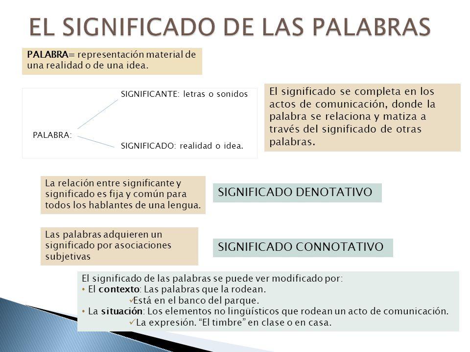 EL SIGNIFICADO DE LAS PALABRAS