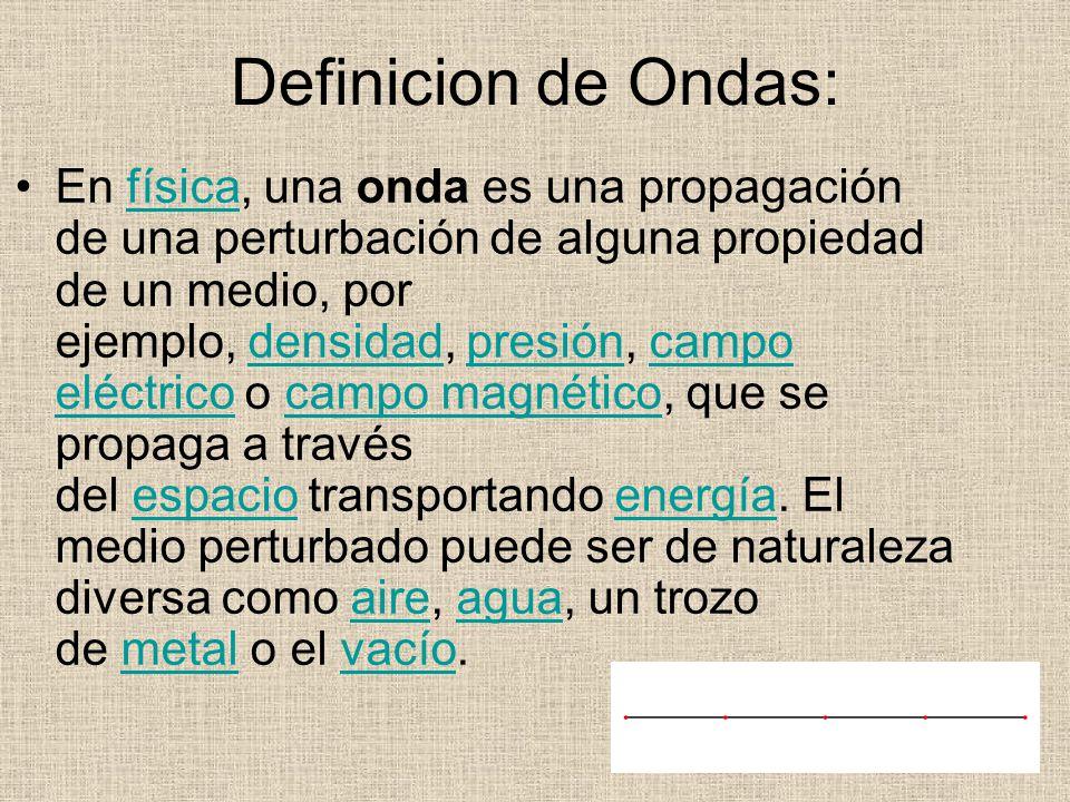 Definicion de Ondas: