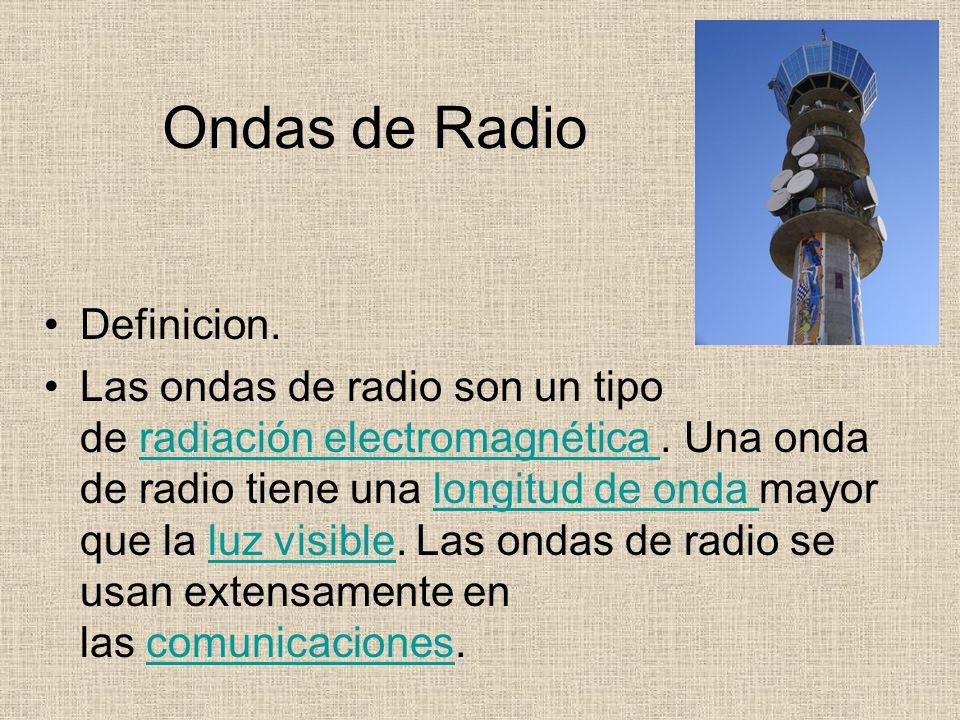 Ondas de Radio Definicion.