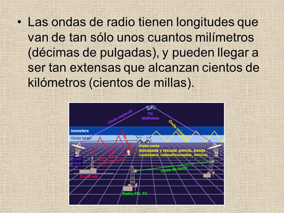 Las ondas de radio tienen longitudes que van de tan sólo unos cuantos milímetros (décimas de pulgadas), y pueden llegar a ser tan extensas que alcanzan cientos de kilómetros (cientos de millas).