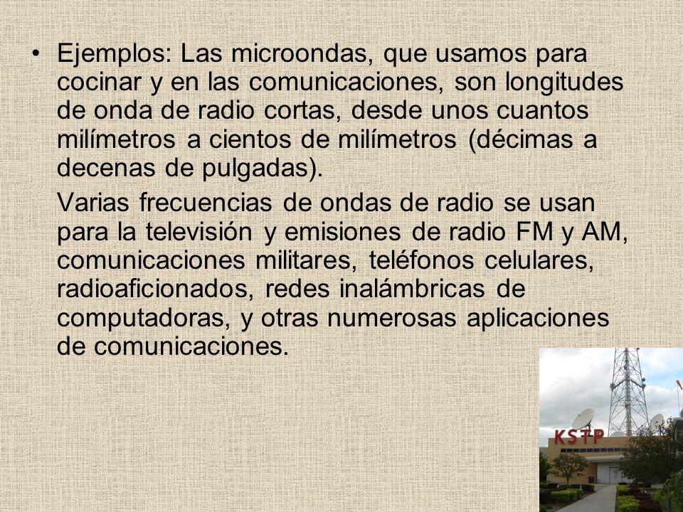 Ejemplos: Las microondas, que usamos para cocinar y en las comunicaciones, son longitudes de onda de radio cortas, desde unos cuantos milímetros a cientos de milímetros (décimas a decenas de pulgadas).