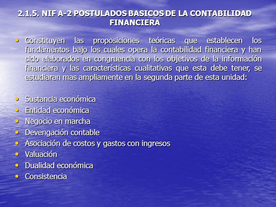 2.1.5. NIF A-2 POSTULADOS BASICOS DE LA CONTABILIDAD FINANCIERA