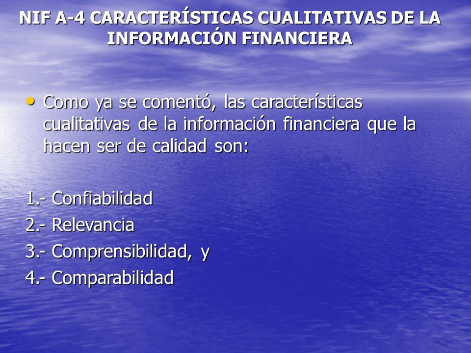 NIF A-4 CARACTERÍSTICAS CUALITATIVAS DE LA INFORMACIÓN FINANCIERA