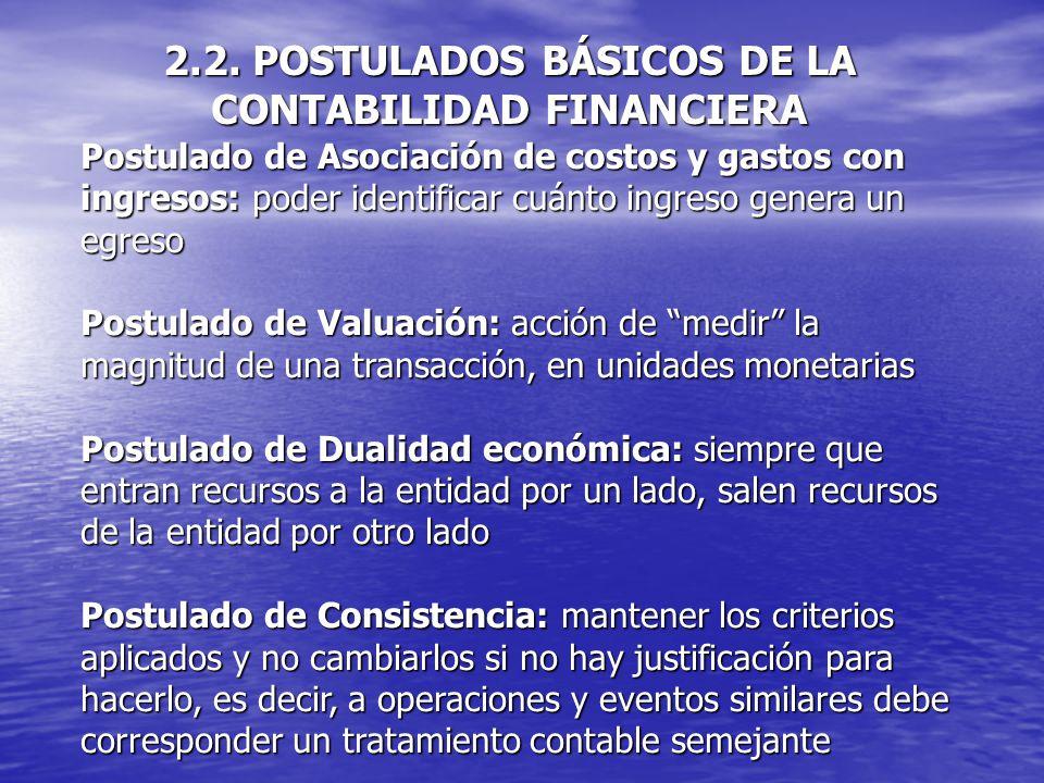 2.2. POSTULADOS BÁSICOS DE LA CONTABILIDAD FINANCIERA