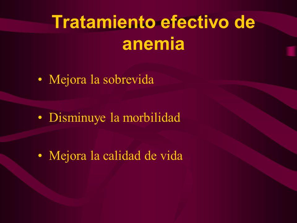 Tratamiento efectivo de anemia