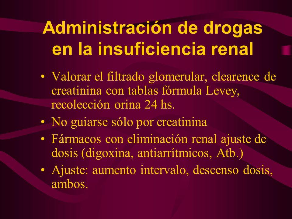 Administración de drogas en la insuficiencia renal