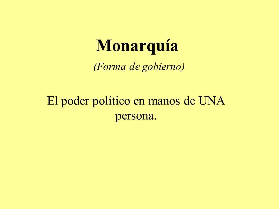 Monarquía (Forma de gobierno)