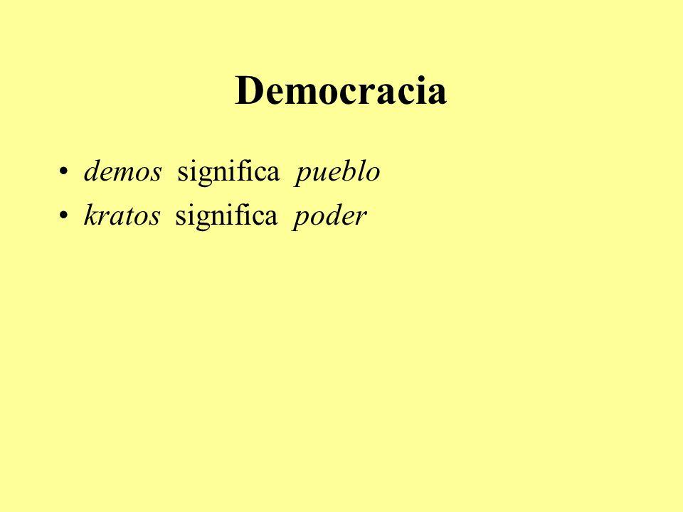 Democracia demos significa pueblo kratos significa poder