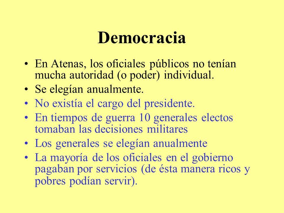 Democracia En Atenas, los oficiales públicos no tenían mucha autoridad (o poder) individual. Se elegían anualmente.