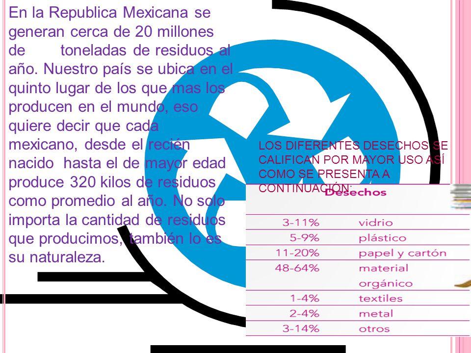 En la Republica Mexicana se generan cerca de 20 millones de toneladas de residuos al año. Nuestro país se ubica en el quinto lugar de los que mas los producen en el mundo, eso quiere decir que cada mexicano, desde el recién nacido hasta el de mayor edad produce 320 kilos de residuos como promedio al año. No solo importa la cantidad de residuos que producimos, también lo es su naturaleza.