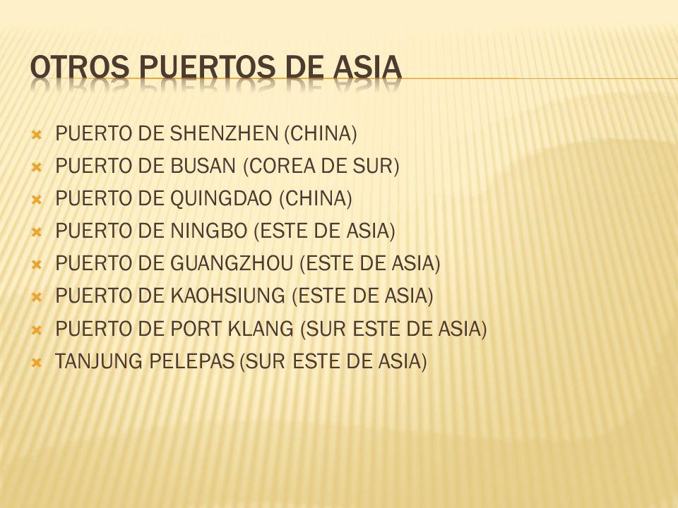 OTROS PUERTOS DE ASIA PUERTO DE SHENZHEN (CHINA)