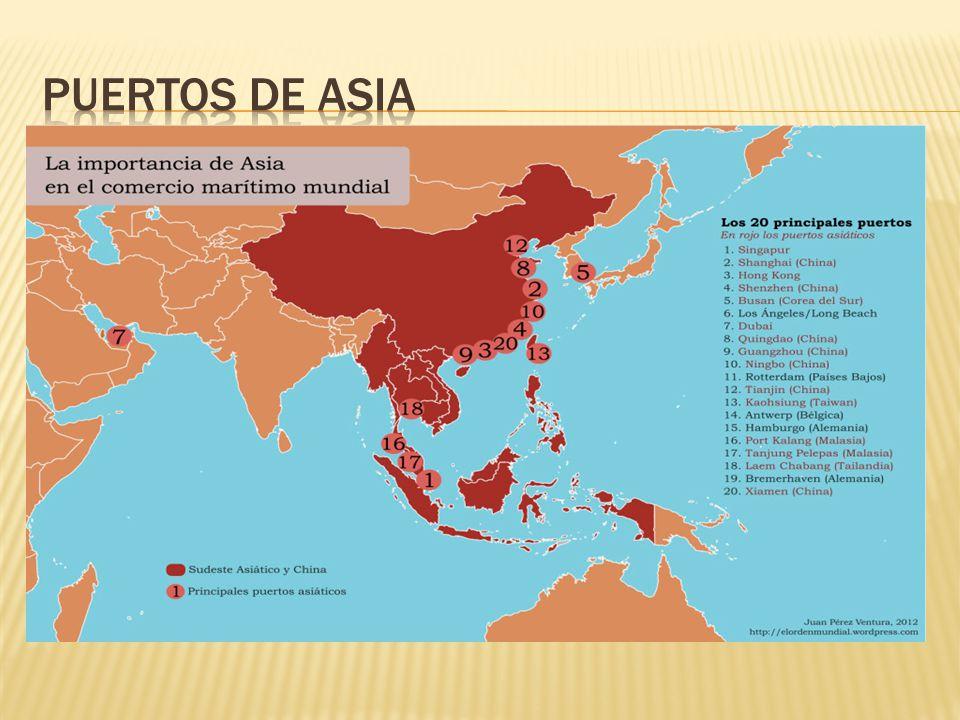 PUERTOS DE ASIA