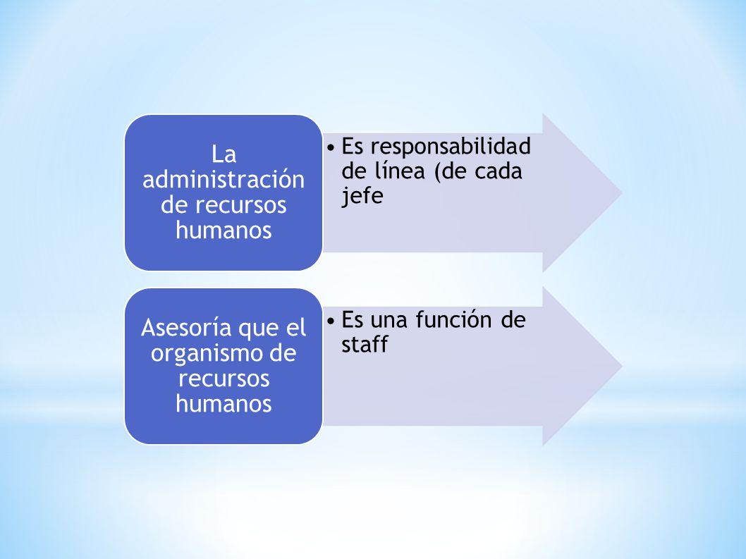 La administración de recursos humanos