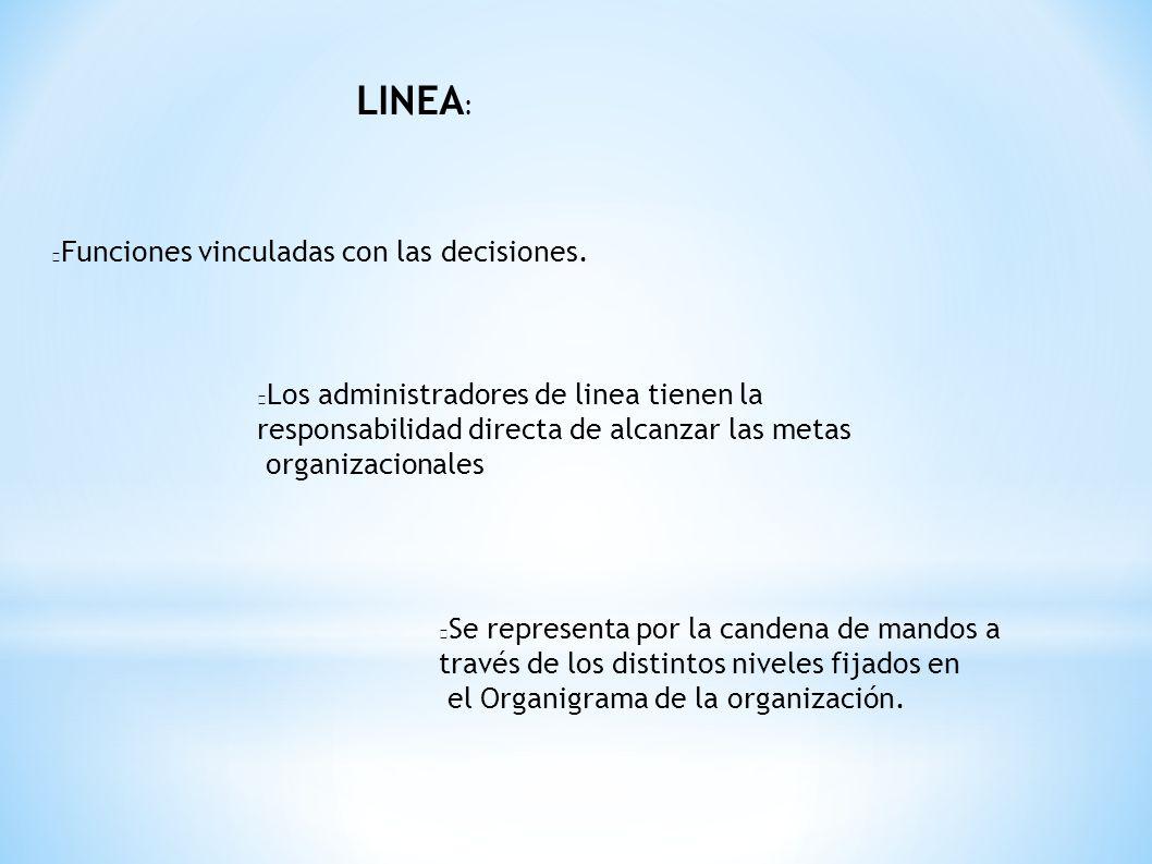 LINEA: Funciones vinculadas con las decisiones.