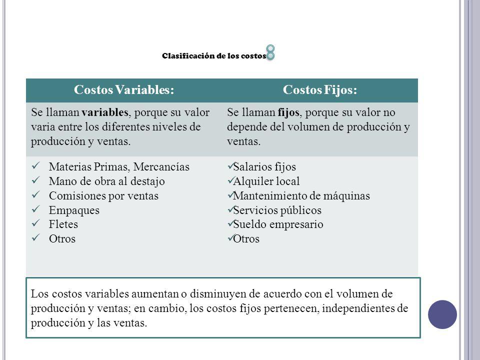 Clasificación de los costos: