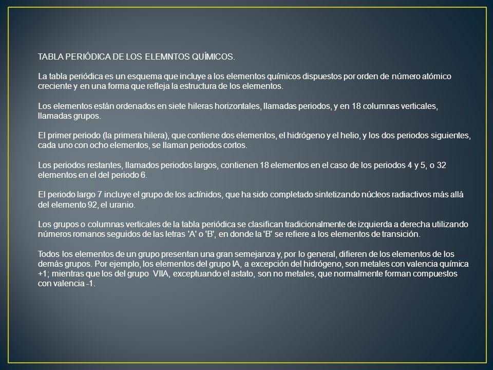 TABLA PERIÓDICA DE LOS ELEMNTOS QUÍMICOS.