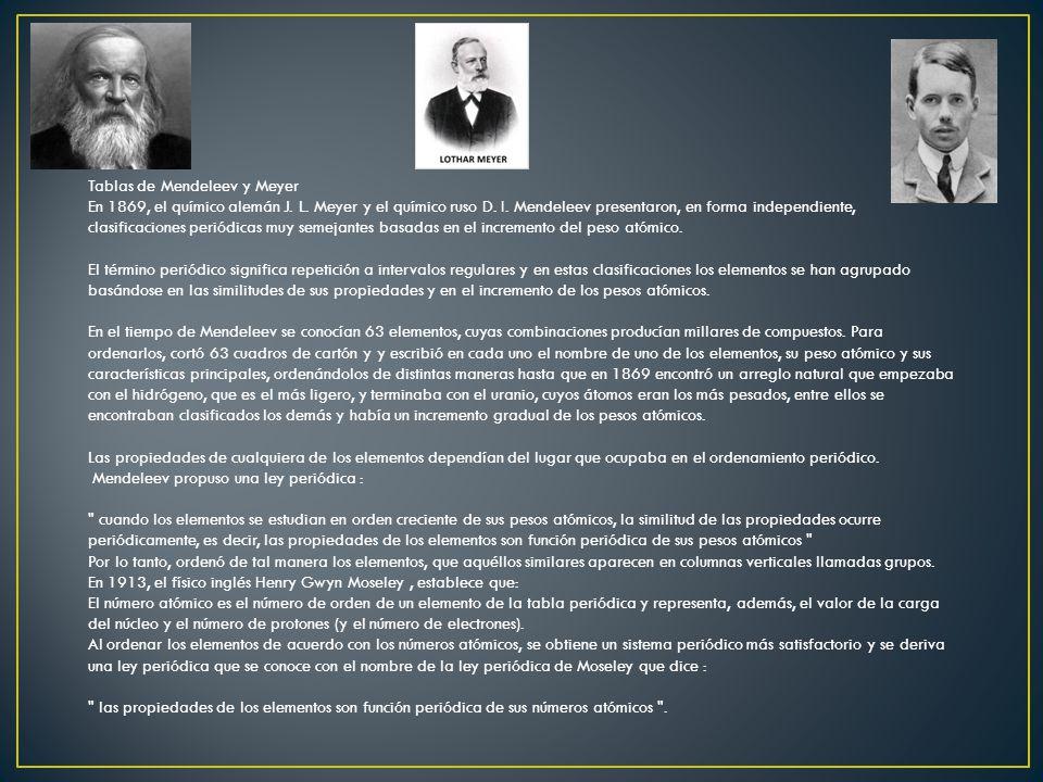 Tablas de Mendeleev y Meyer