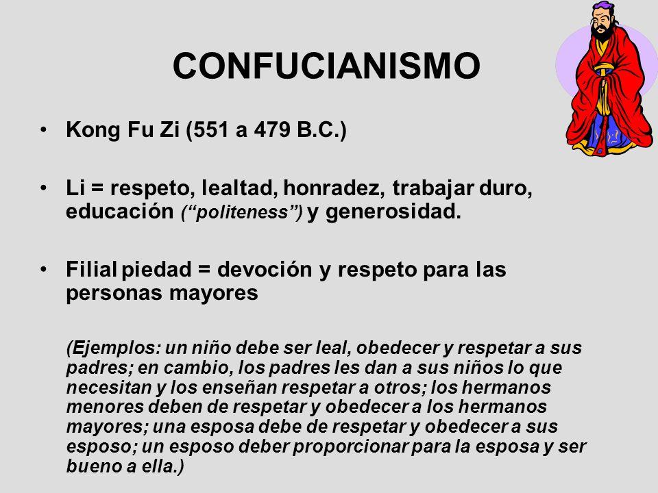 CONFUCIANISMO Kong Fu Zi (551 a 479 B.C.)