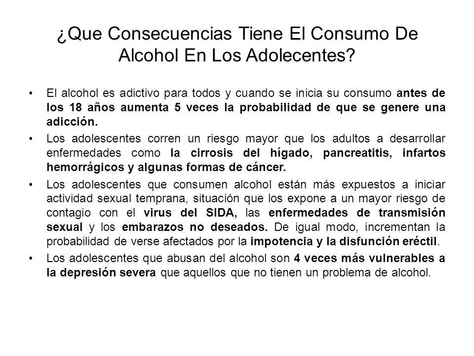 ¿Que Consecuencias Tiene El Consumo De Alcohol En Los Adolecentes