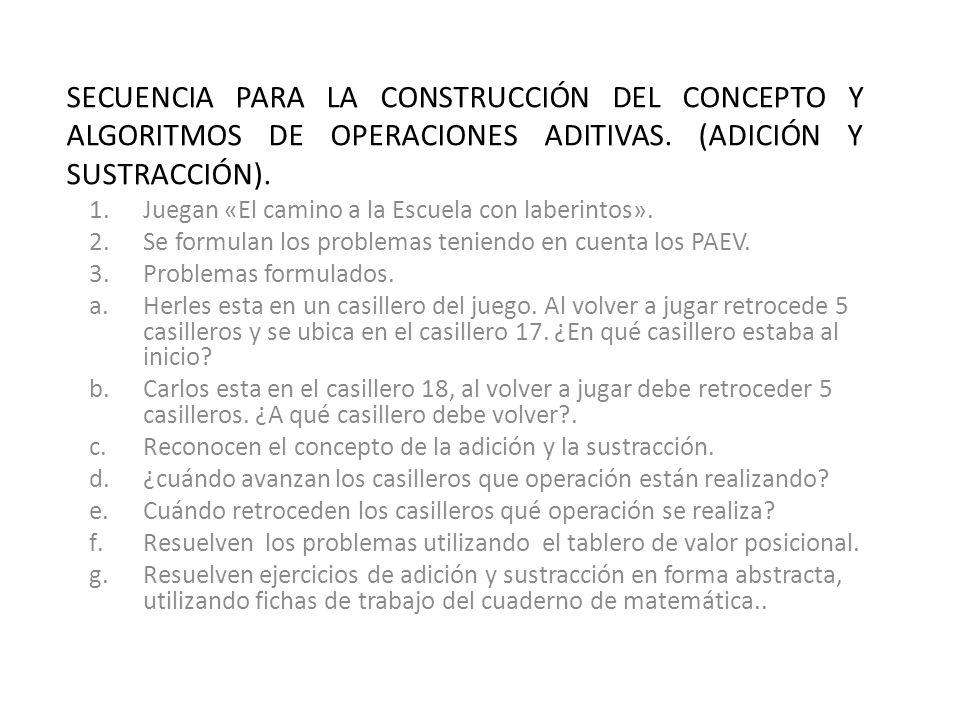 SECUENCIA PARA LA CONSTRUCCIÓN DEL CONCEPTO Y ALGORITMOS DE OPERACIONES ADITIVAS. (ADICIÓN Y SUSTRACCIÓN).