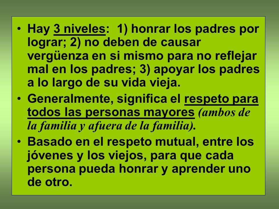 Hay 3 niveles: 1) honrar los padres por lograr; 2) no deben de causar vergüenza en si mismo para no reflejar mal en los padres; 3) apoyar los padres a lo largo de su vida vieja.