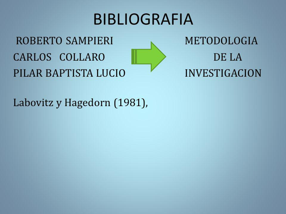 BIBLIOGRAFIA ROBERTO SAMPIERI METODOLOGIA CARLOS COLLARO DE LA