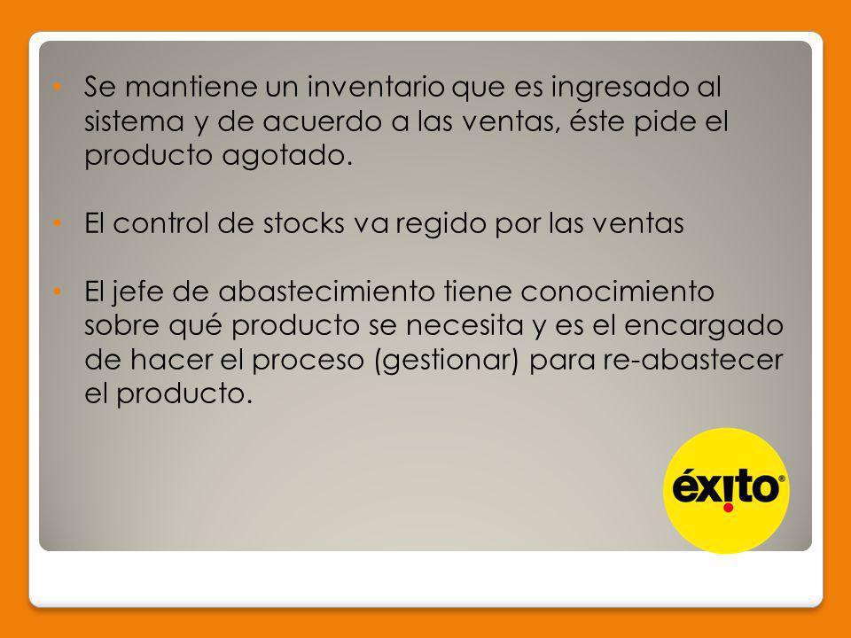 Se mantiene un inventario que es ingresado al sistema y de acuerdo a las ventas, éste pide el producto agotado.