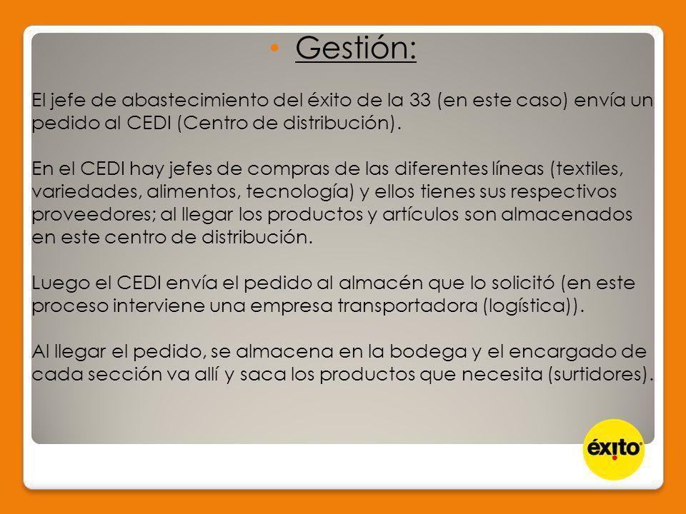 Gestión: El jefe de abastecimiento del éxito de la 33 (en este caso) envía un pedido al CEDI (Centro de distribución).