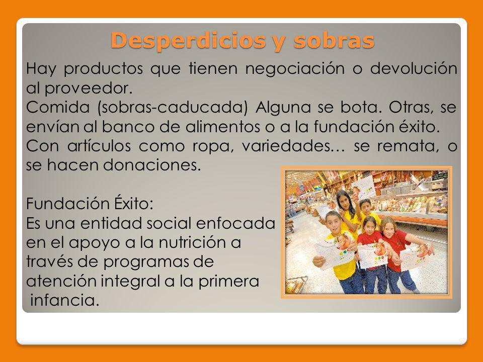 Desperdicios y sobras Hay productos que tienen negociación o devolución al proveedor.