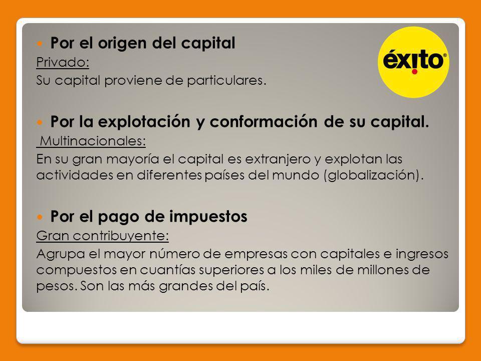 Por el origen del capital
