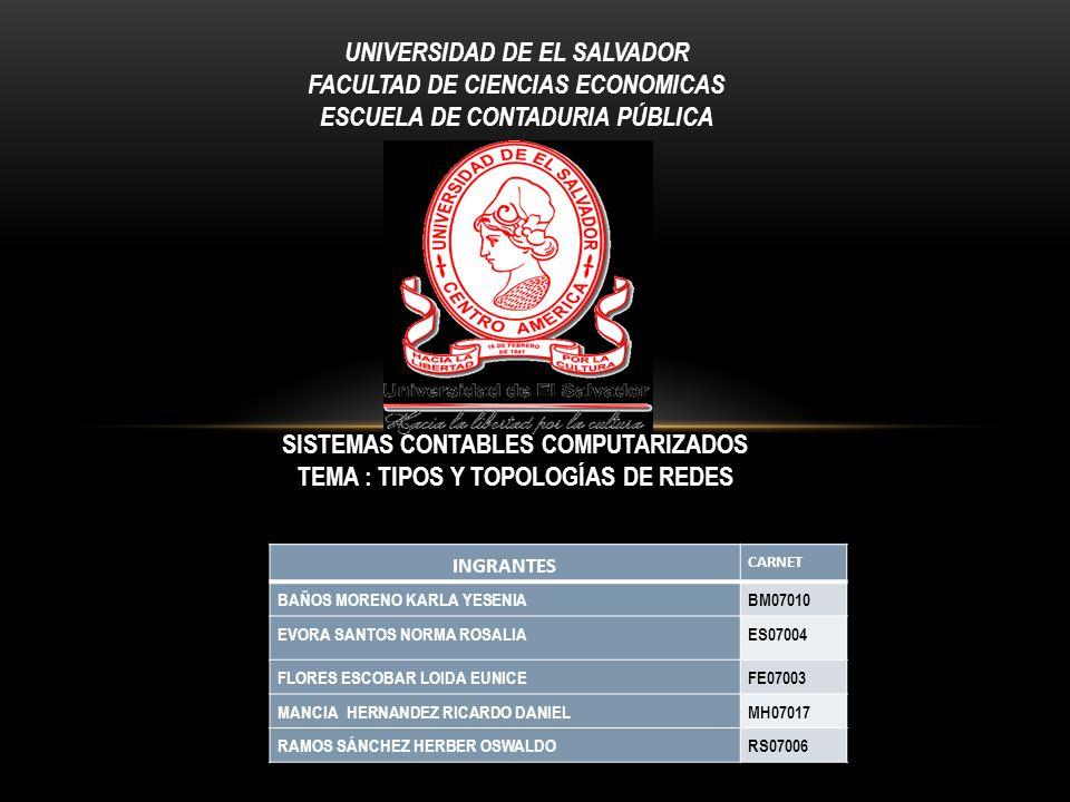 UNIVERSIDAD DE EL SALVADOR FACULTAD DE CIENCIAS ECONOMICAS